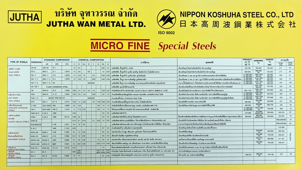 micro fine special steel 2_Update